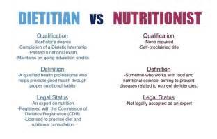 dieticians diet picture 17