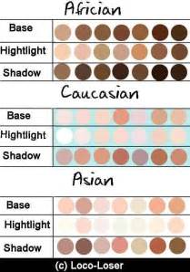 make up skin tones swatches picture 5
