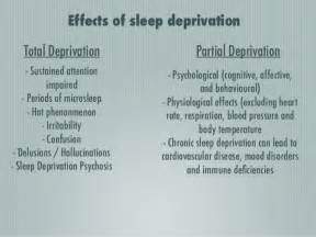 sleep deprivation psychosis picture 1