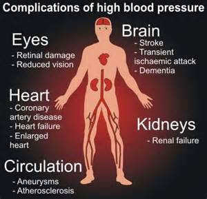 Pregnency related high blood pressure picture 2