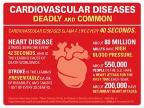diet for heart disease picture 6