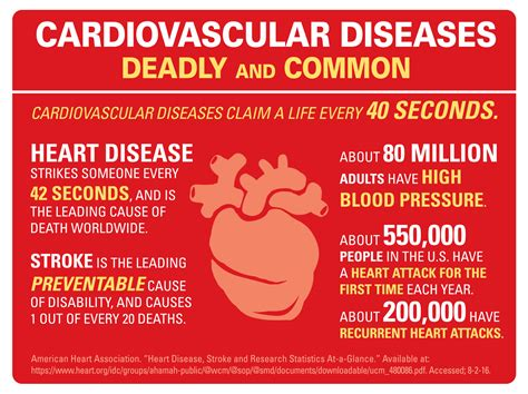 diet for heart disease picture 14