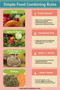 alkaline diet for hives picture 3