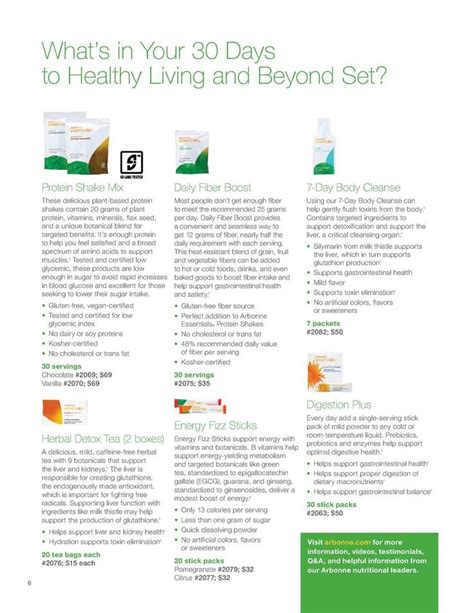 30 days to healthy living review arbonne picture 8