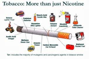 chemicals and compounds in tabacco and tabacco smoke picture 9