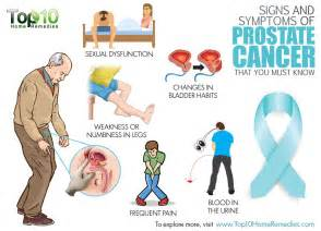 Symptoms of end stage prostate cancer spread to picture 9