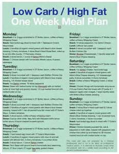 diet plan hig picture 5
