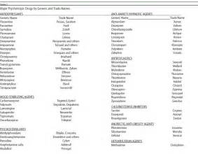 list of perscription drugs at target picture 15