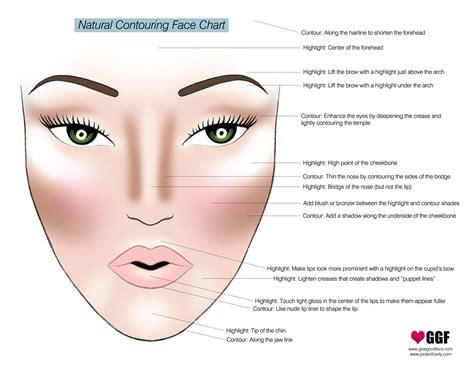 pro acne medicine picture 7