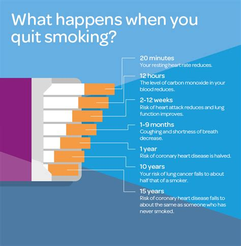 dr no quit smoking results picture 1