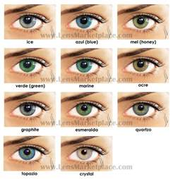 coloured prescription contact lenses in uk only picture 2
