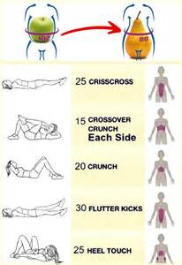 fat burning workouts picture 9