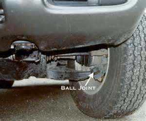 vehicle ball joints picture 3