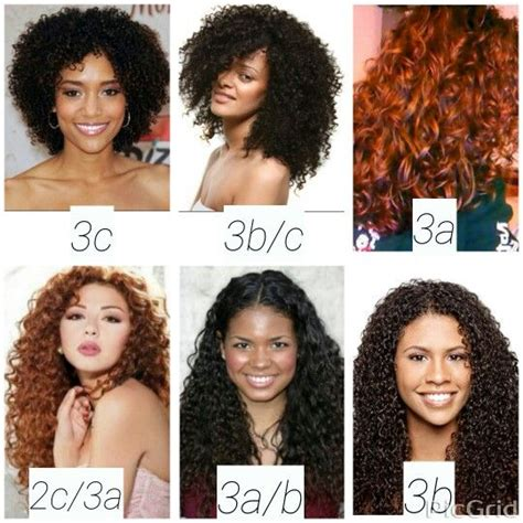 curly hair types picture 14