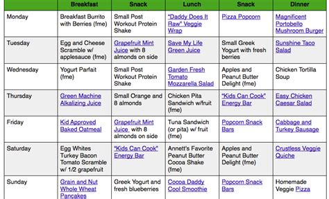free online weight loss programs picture 3