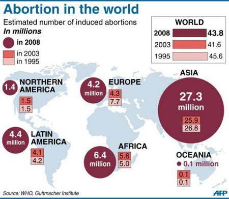 abortion health submit url picture 1