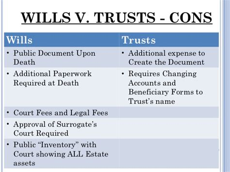 joint tenancy in living trusts picture 9