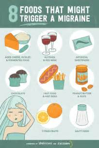 diet and migraine picture 1