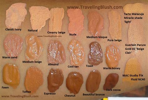 orange liquid from skin picture 3