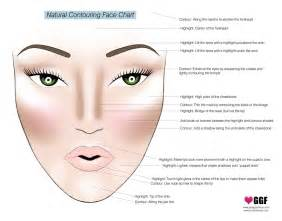 2014 recommendations for foundation makeup for agong skin picture 6