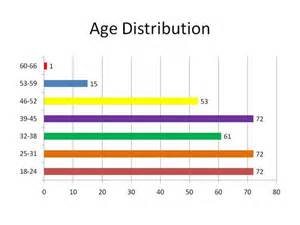 rtment of aging drug programs picture 15