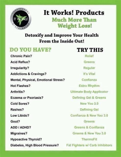 what is better than it works body wraps picture 1