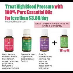 Discount blood pressure medicine picture 6