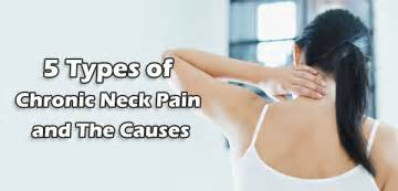 Neck back and leg pain caused by tumor picture 7
