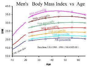 desi formula of increased height for men picture 9