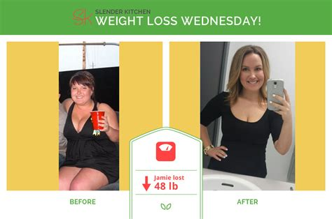 weight loss blogs picture 13