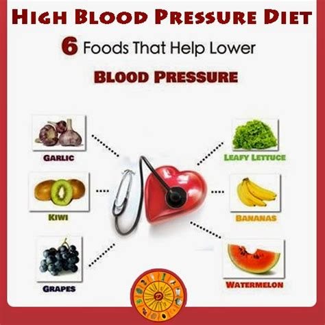 low blood pressure and diet picture 9