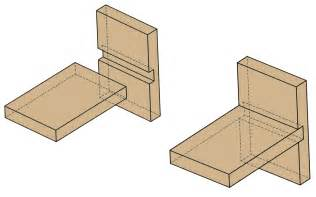 wooden joints picture 13