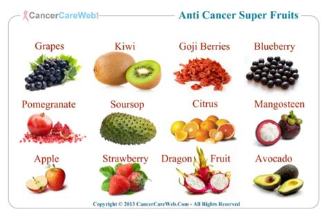 acai berry benefits for lung cancer patients picture 8