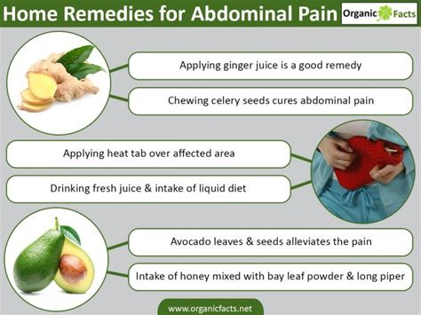 abdominal pain relief picture 7