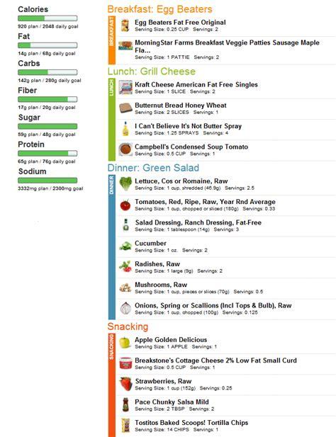 calorie diet picture 19