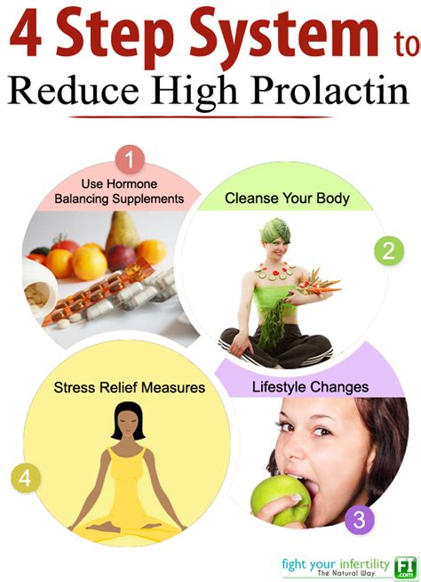 supplements to increase prolactin picture 1