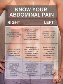 stomach pains reviews on advocare picture 3