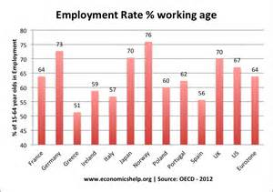 careers dealing with aging population picture 21
