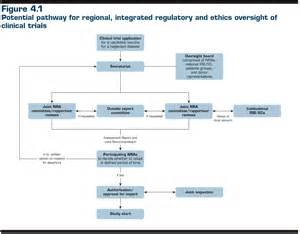 joint ethics regulation picture 14