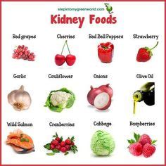 is accuflora good for dialysis patients picture 4