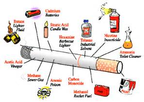 chemicals of secondhand smoke picture 11