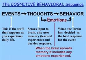 insomnia cognitive therapy picture 3