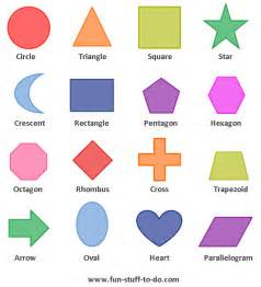 shapes picture 2