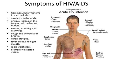 angrogel /women wasting aids picture 7