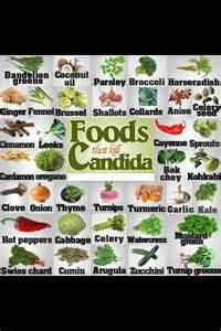 anti fungal diet picture 9