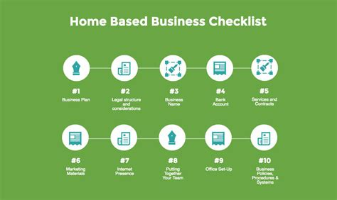 home based business low startup picture 2