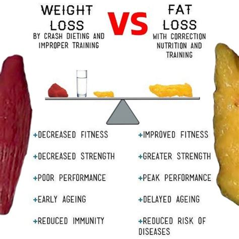 cardio vs. weight training for weight loss picture 9