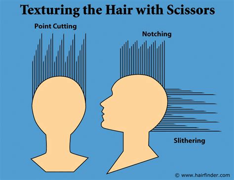 thinning out thick hair with scissors picture 1