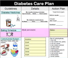 diet plan for diabetes picture 3
