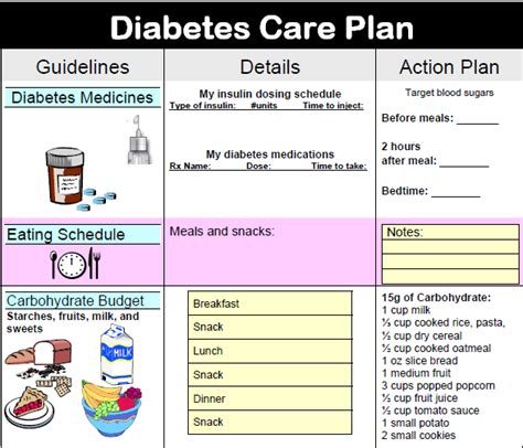 diabetic example diets picture 5